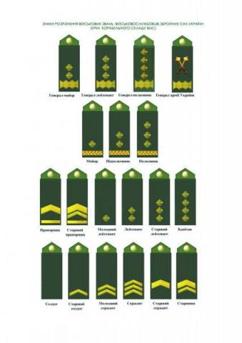 Новые погоны украинской армии
